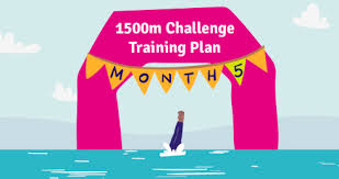 Challenge Breathing Improve Your Breathing In Open Water Swimming