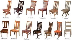 Types Of Dining Room Furniture Obsession Types Of Dining Chairs Audacious Ideas Chair Styles