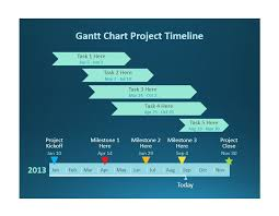 grantt chart template 32 powerpoint presentation pinterest