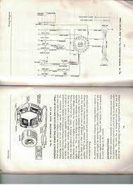 100 triumph 500cc workshop manual 719 best triumph images