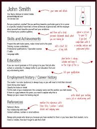 Resume Curriculum Vitae Samples by Curriculum Vitae Template A Guideline Resume Curriculum Vitae