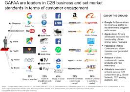 alibaba target market insurers can learn from google and co how to disrupt and dominate a