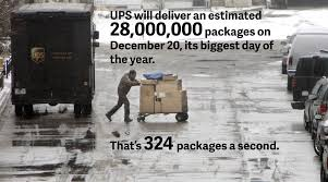 how ups will deliver millions more packages than fedex today quartz