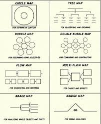 design thinking exles pdf tplsupport thinking