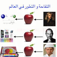Funny Arab Memes - التفاحة و التطور في العالم arabic memes on we heart it