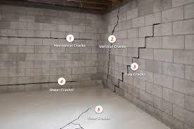 Home Foundation Types Basement Cracks In Floor Abwfct Com