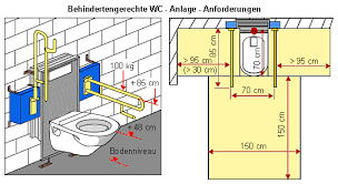 barrierefrei badezimmer ein barrierefreies badezimmer planen