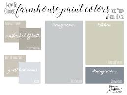 tips and tricks on how to choose paint colors for your whole house
