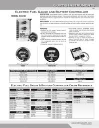 page 3 of curtis instruments 2015