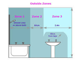 Bathroom Lighting Zones Bathroom Zones Cool Rooms 2015