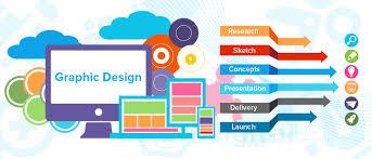 logo design services graphic designing services india logo design company bangalore