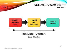 Service Desk Level 1 Chapter 6 Solving And Preventing Incidents And Problems Ppt