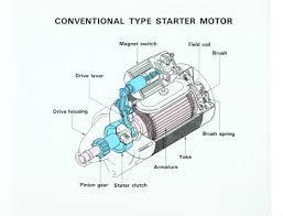 wiring diagram car starter motor within relay saleexpert me
