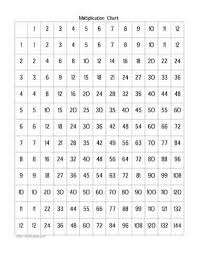 multiplication times table chart free times tables worksheets