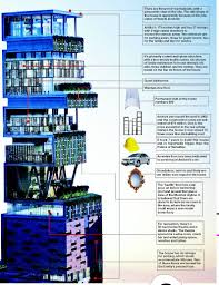 antilia in mumbai india is the most expensive private residence