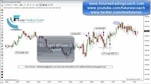 Best Live Trading Room by Live Futures Trading Room How To Start Currency Trading