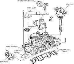 2001 chevy blazer engine diagram chevrolet wiring diagram