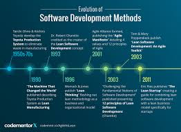 List Of Software by Software Development Methodologies Lean Vs Agile Principles
