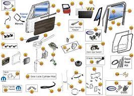 buy jeep wrangler parts jeep wrangler door components 87 95 yj morris 4x4 center