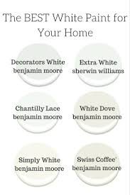 white dove or simply white for kitchen cabinets the best white paint for your home seeking lavender