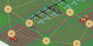 Smarter Technologies Smart Farming The New Agricultural Benchmark Richard Van Hooijdonk