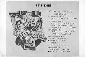 everything you need to know about ford u0027s 351 cleveland powerhouse