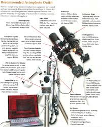 recommended astrophotography setup from