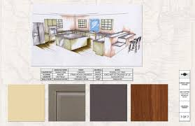 universal kitchen aim to design