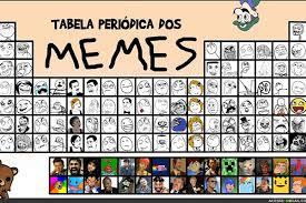 The Meme - behind the meme culture critic te arohi