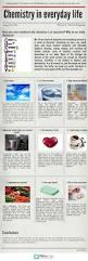 44 best chemistry names u0026 formulas images on pinterest