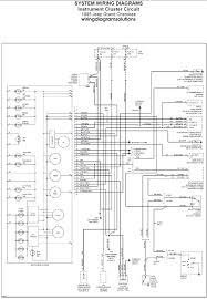 1998 jeep cherokee wiring diagrams pdf to instrument cluster with