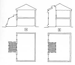 Where To Get House Blueprints A Simple Design Methodology For Passive Solar Houses