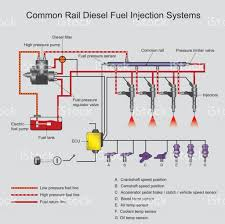 common rail diesel systems stock vector art 667038022 istock
