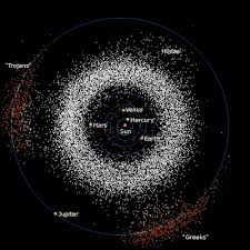 Space Debris Map Mining The Asteroids Who Decides Raw Science
