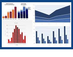 nginx access log analyzer best web server logs analysis tools yologadget