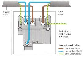 a double pole switch to gfci wiring diagram double pole pull
