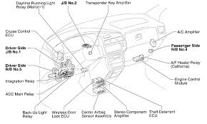 toyota sienna fuse box 1999 wiring diagrams instruction