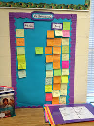 Classroom Soft Board Decoration Ideas 335 Best Library Displays And Bulletin Boards Images On Pinterest
