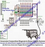 hd wallpapers wiring diagram rcd switch www cmobilehdmobilei gq