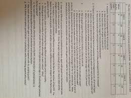 economics archive march 06 2015 chegg com
