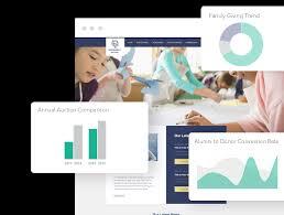 alumni website software school donor alumni management software features