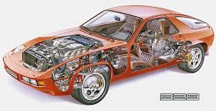 1984 porsche 928 specs 928 motorsports llc identify your porsche 928