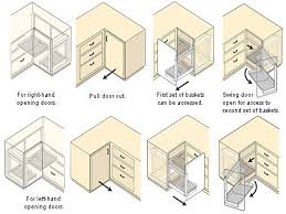 Width Of Kitchen Cabinets Kitchen Base Cabinet Dimensions And Best Corner Standard Width Of