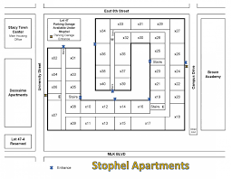 stophel apartment details