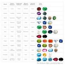 pin by izqa rakhmadani on home decor free printables pinterest