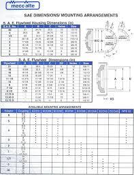 winco generator wiring diagrams winco generator manuals wiring