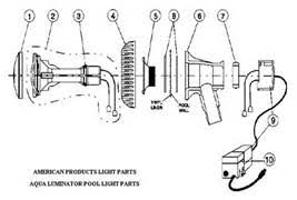 how to install an aqualuminator above ground pool light swimming