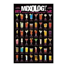Periodic Table Of Mixology Mixology Poster One Cocktail Two Cocktails Posters Buy Now In