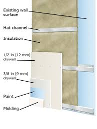 Sound Proof Basement Ceiling by Soundproofing A Wall Walls Sound Proofing And Basements