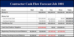 Construction Excel Templates Construction Flow Exle